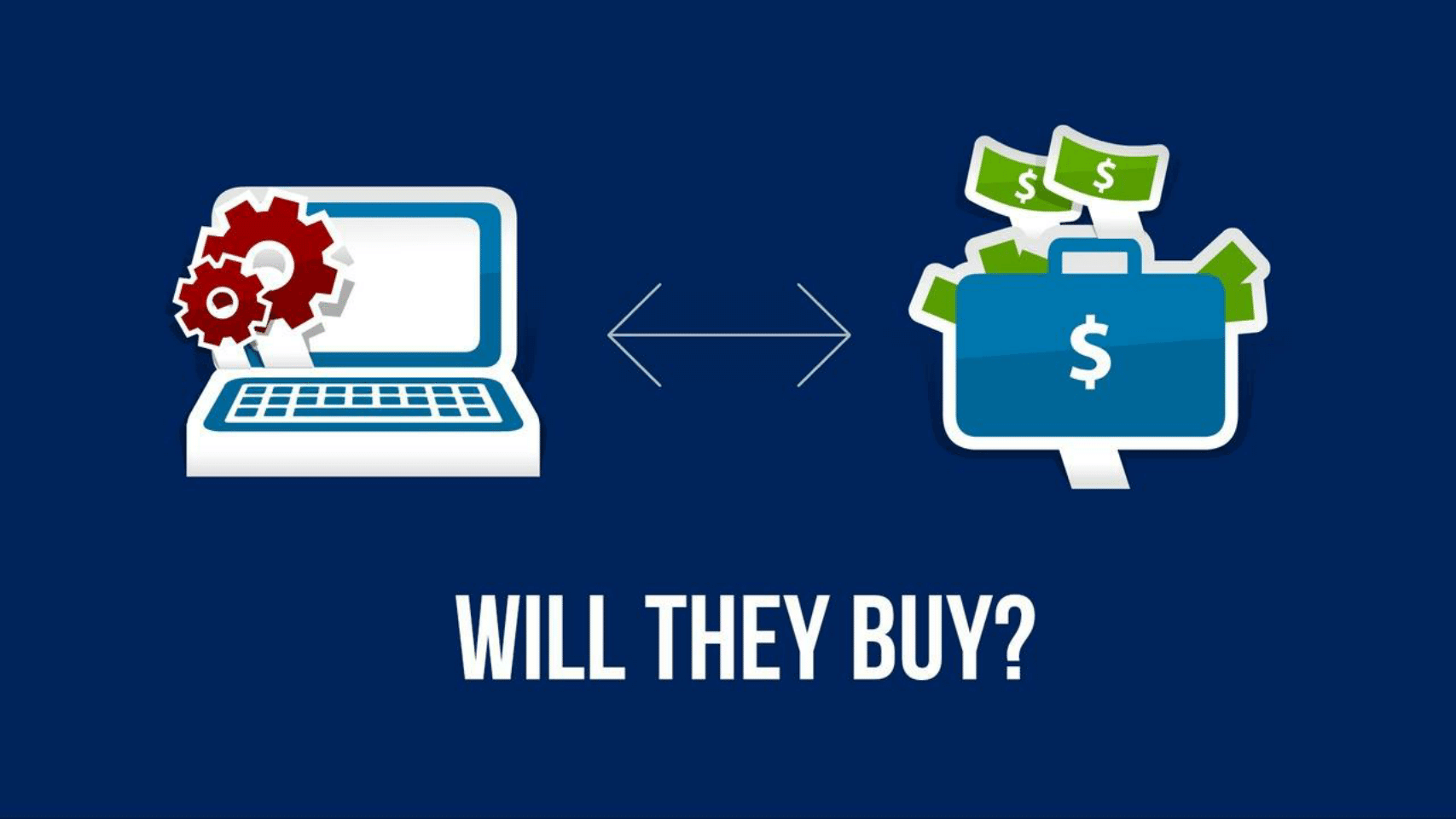 will-they-buy