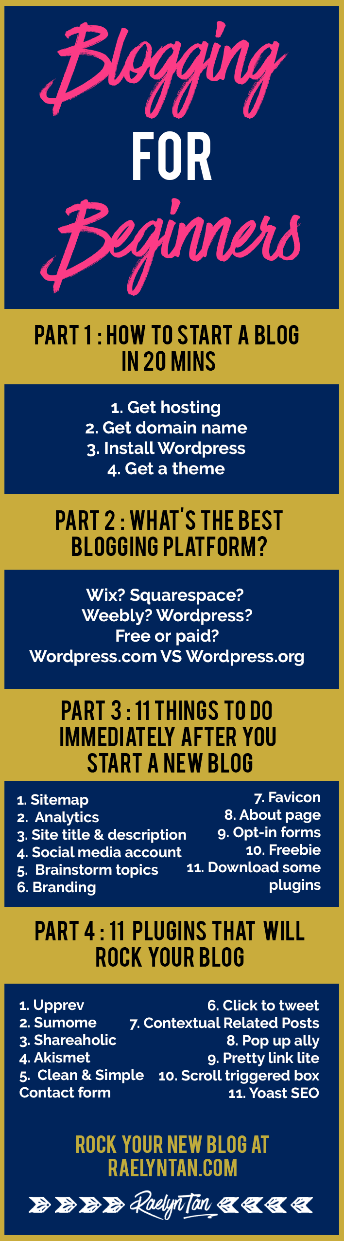 Blogging For Beginners: How to start a website in 20 minutes to make money blogging, using self-hosted WordPress. This is a 4-part series for beginner bloggers to start a blog business for profit.