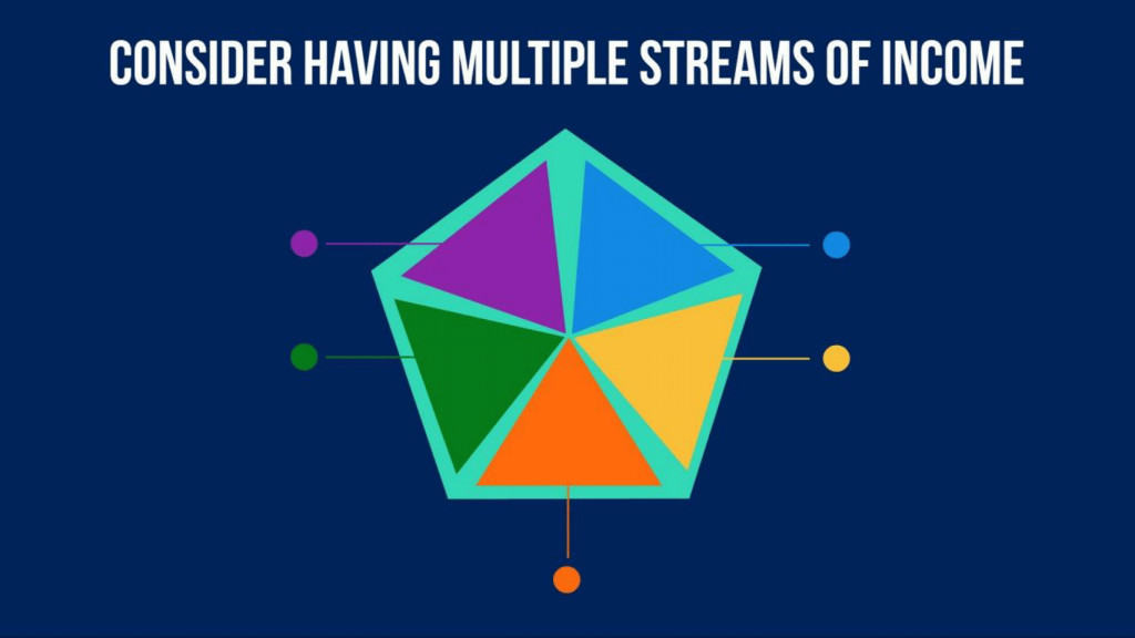 multiple-streams-income-online-business