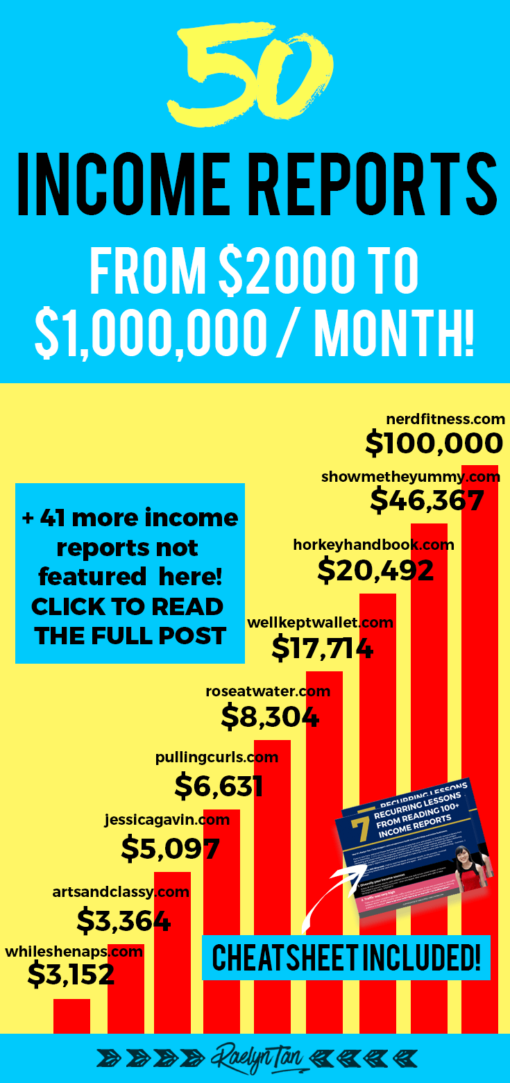 50 blog income reports! Learn from 50 bloggers and get tips to learn how to make money in your online business! Printable cheatsheet included! I have included first month income reports to seasoned bloggers in this round-up. #money #income #business #blogger